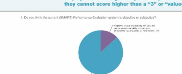 NEWS RELEASE // TSEA Survey: State Performance Evaluation system subjective, limited